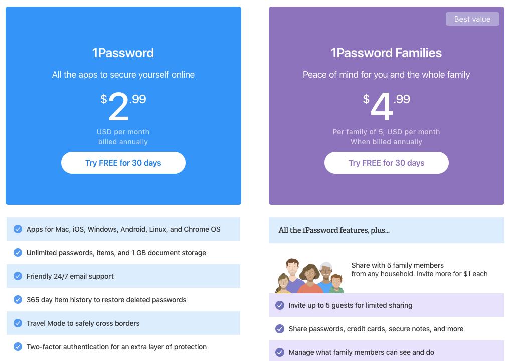 Precios y planes de 1Password